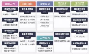 2018中国最好学科排名(仅供参考)附化学、化工相关学科排名